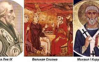 Разделение церкви на католическую и православную