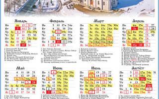Календарь 2020 постов церковных