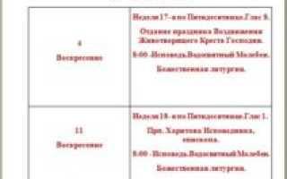 Расписание богослужений вырица храм казанской божьей матери