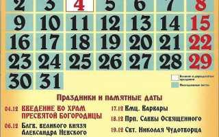 Православные праздники в декабре 2019 года