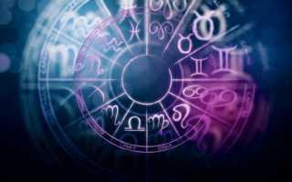 Церковный календарь на 01 01 2020