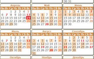Свадьба по церковному календарю: календарь венчаний