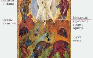 19 августа православный праздник