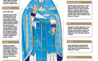 Облачение священника православной церкви
