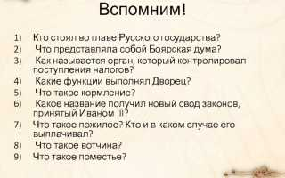 Русская православная церковь презентация 6 класс