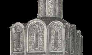 Православные церкви киевской руси