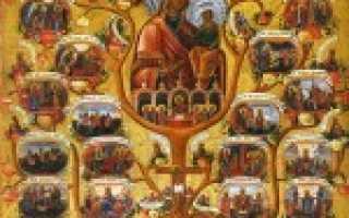 Молитва взбранной воеводе победительная текст