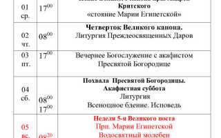Расписание богослужений, расписание богослужений храма сергия радонежского на рязанке