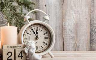 Заговоры в сочельник перед рождеством: заговоры в сочельник